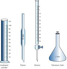 pipette chemistry